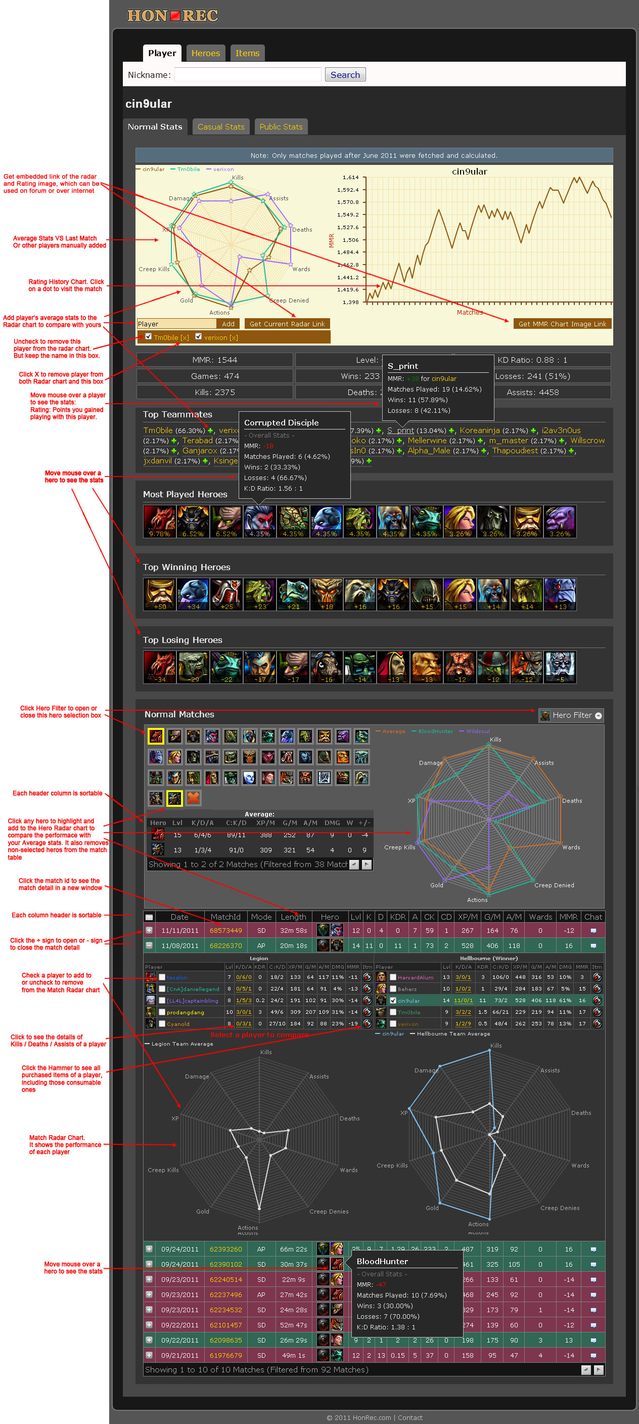 hon player stats gamereplays org rh gamereplays org Beginners Guide to Essential Oils Chart A Beginners Guide to Quilting